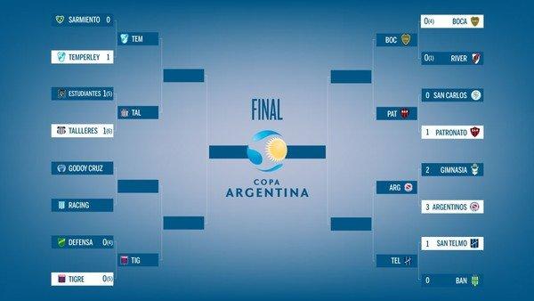 copa-argentina:-boca-–-patronato-y-racing-–-godoy-cruz-ya-tienen-dia-definido